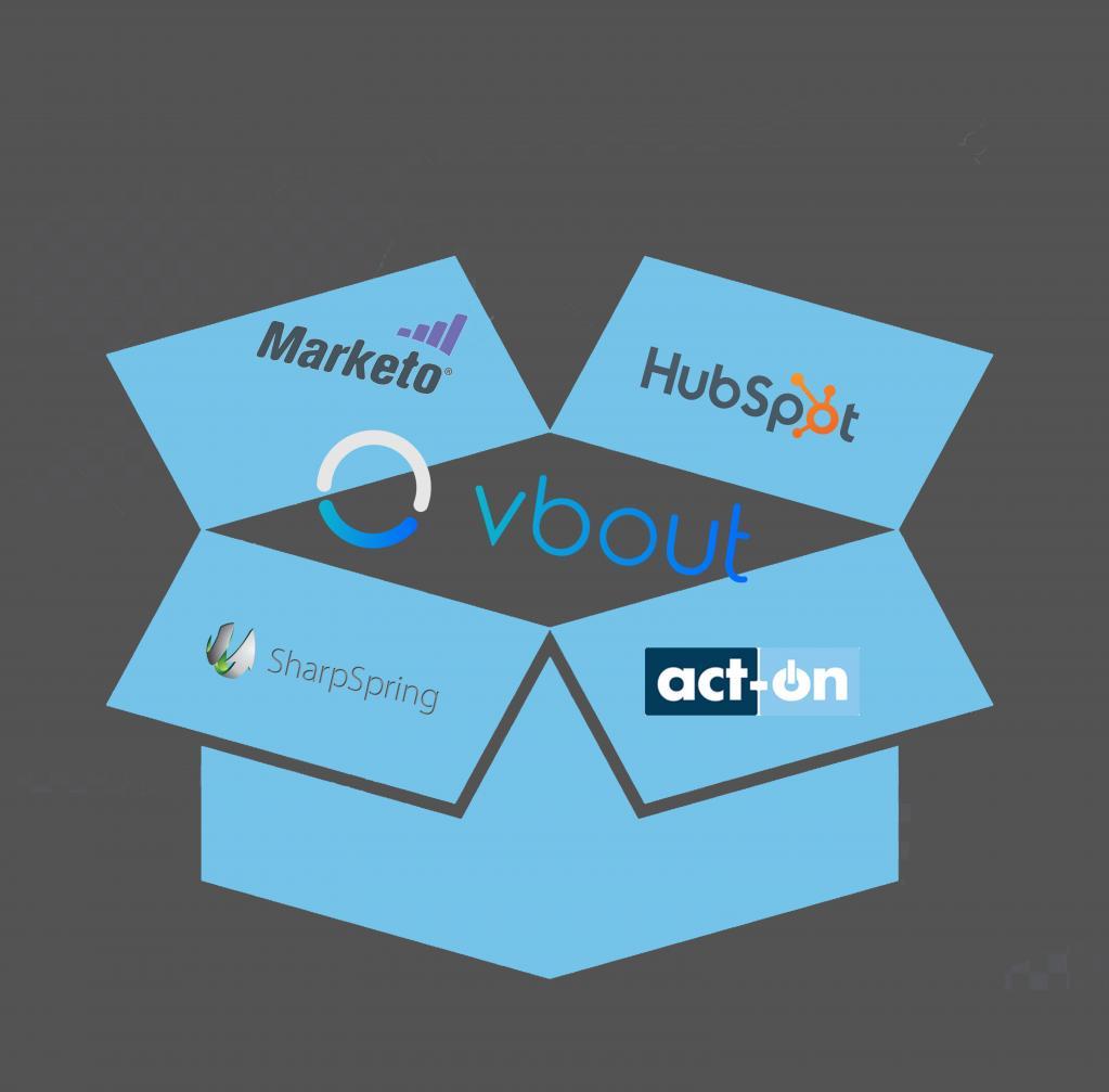 an adaptive marketing automation stack